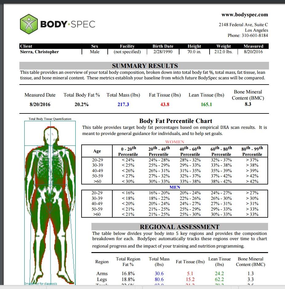 body spec
