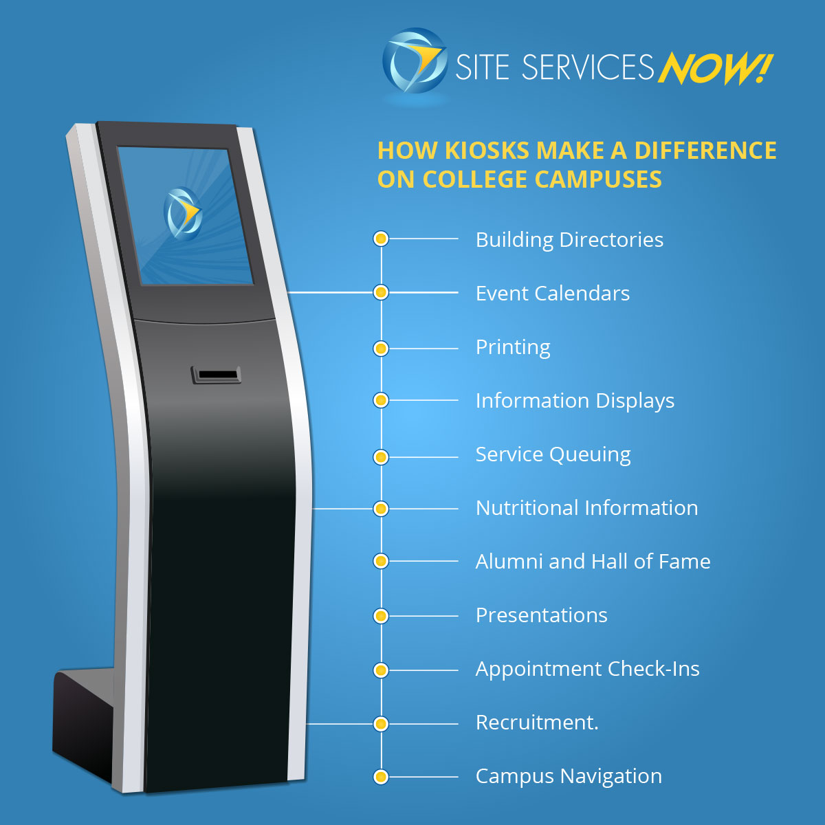 How Kiosks Make a Difference on College Campuses Infographic