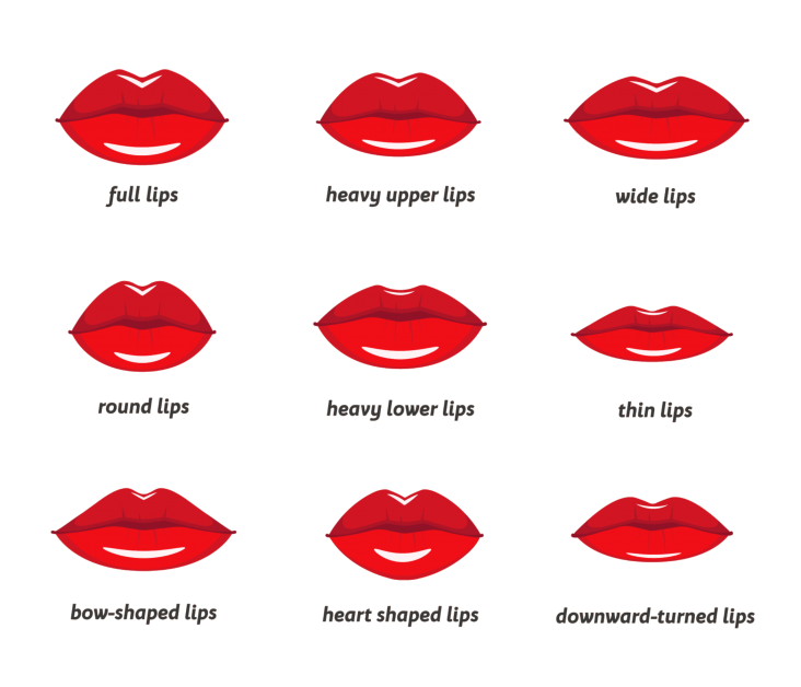 Lip Fillers MN | Resylane | Juvederm - Skin Rejuvenation Clinic