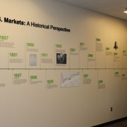 A wall display with dates and pictures built by Skyline E3.