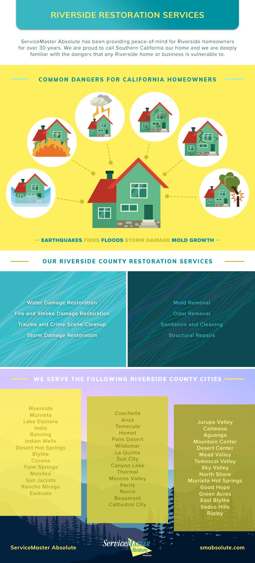 Infographic - Riverside Restoration Services