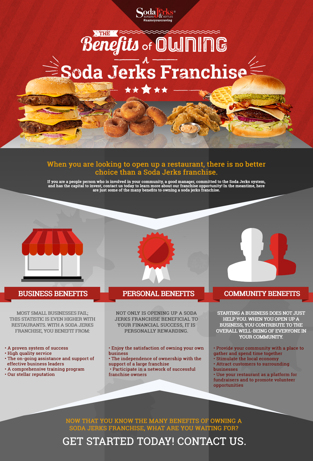 Information on Soda Jerks restaurant franchise