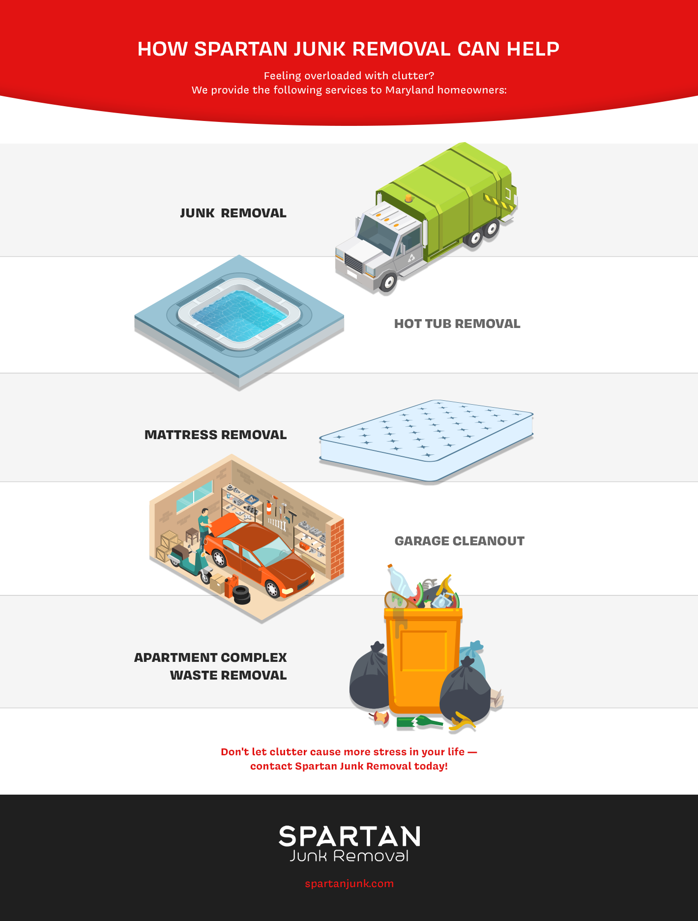 Infographic: How Spartan Junk Removal Can Help