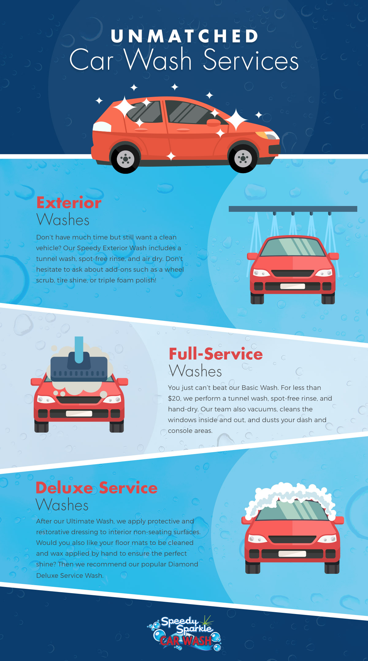 Car Wash Loveland: What To Look For In One Near You
