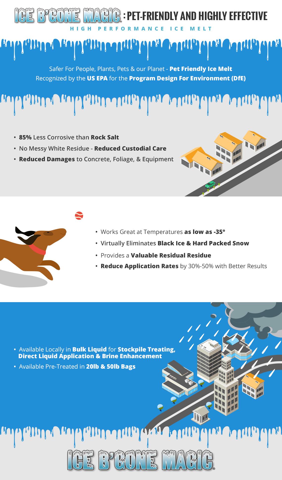 icemelt_infographic