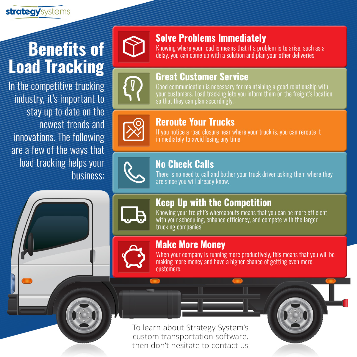 Transportation Software - The Importance of Load Tracking
