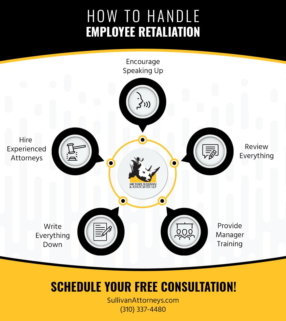 How To Handle Employee Retaliation