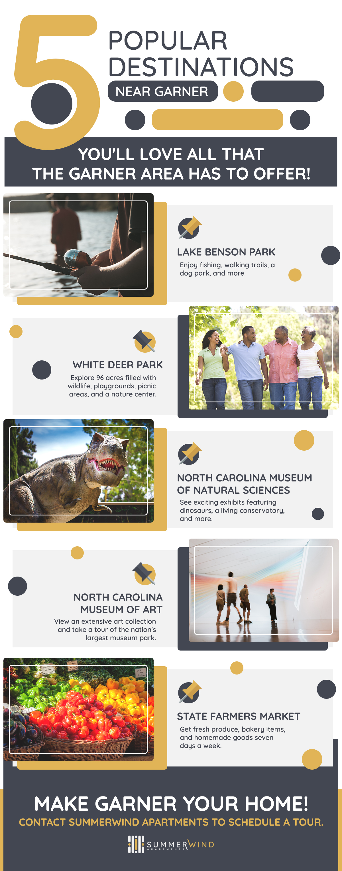 5 Popular Destinations Near Garner