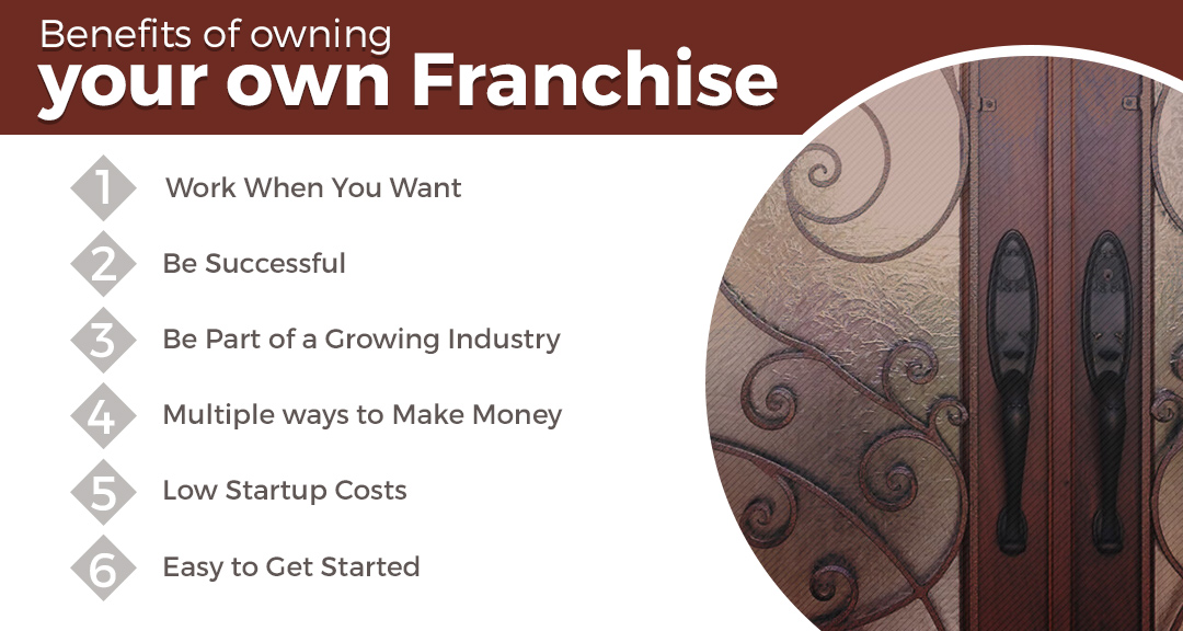 Start Your Own Business Summit Wood Door Refinishing