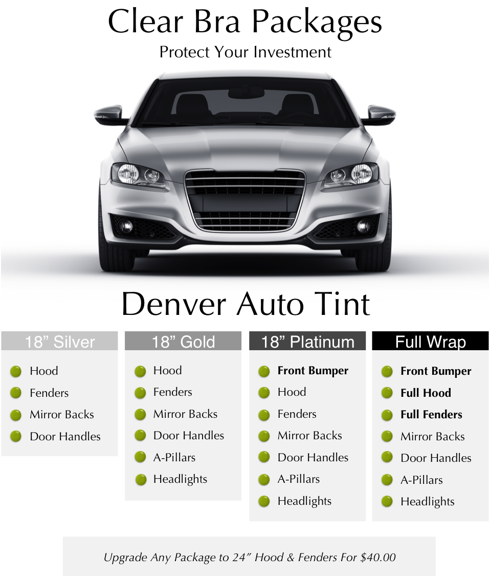 Denver Clear Bra Package Graphic