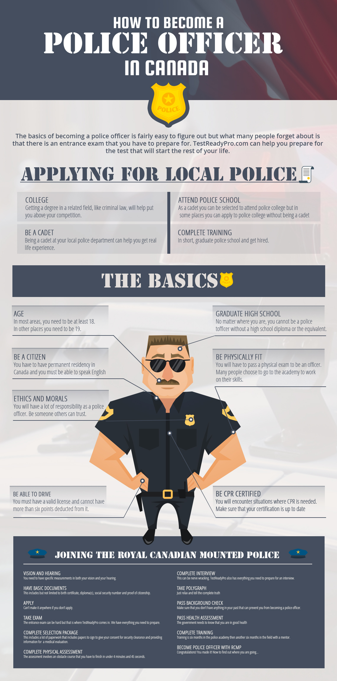 Infographic-police