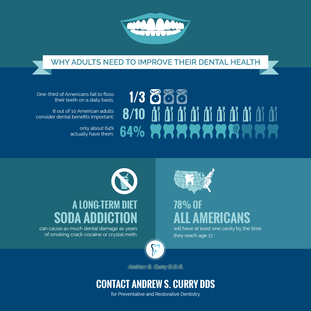 Why-Adults-Need-to-Improve-Their-Dental-Health-Infographic