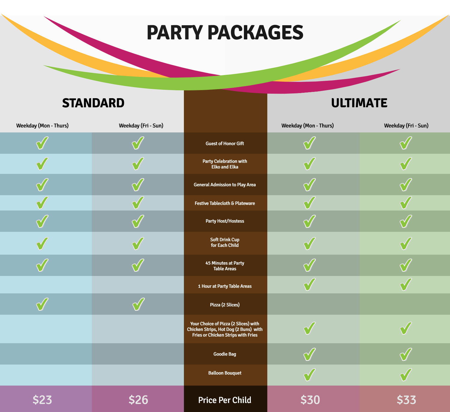 Party-Packages