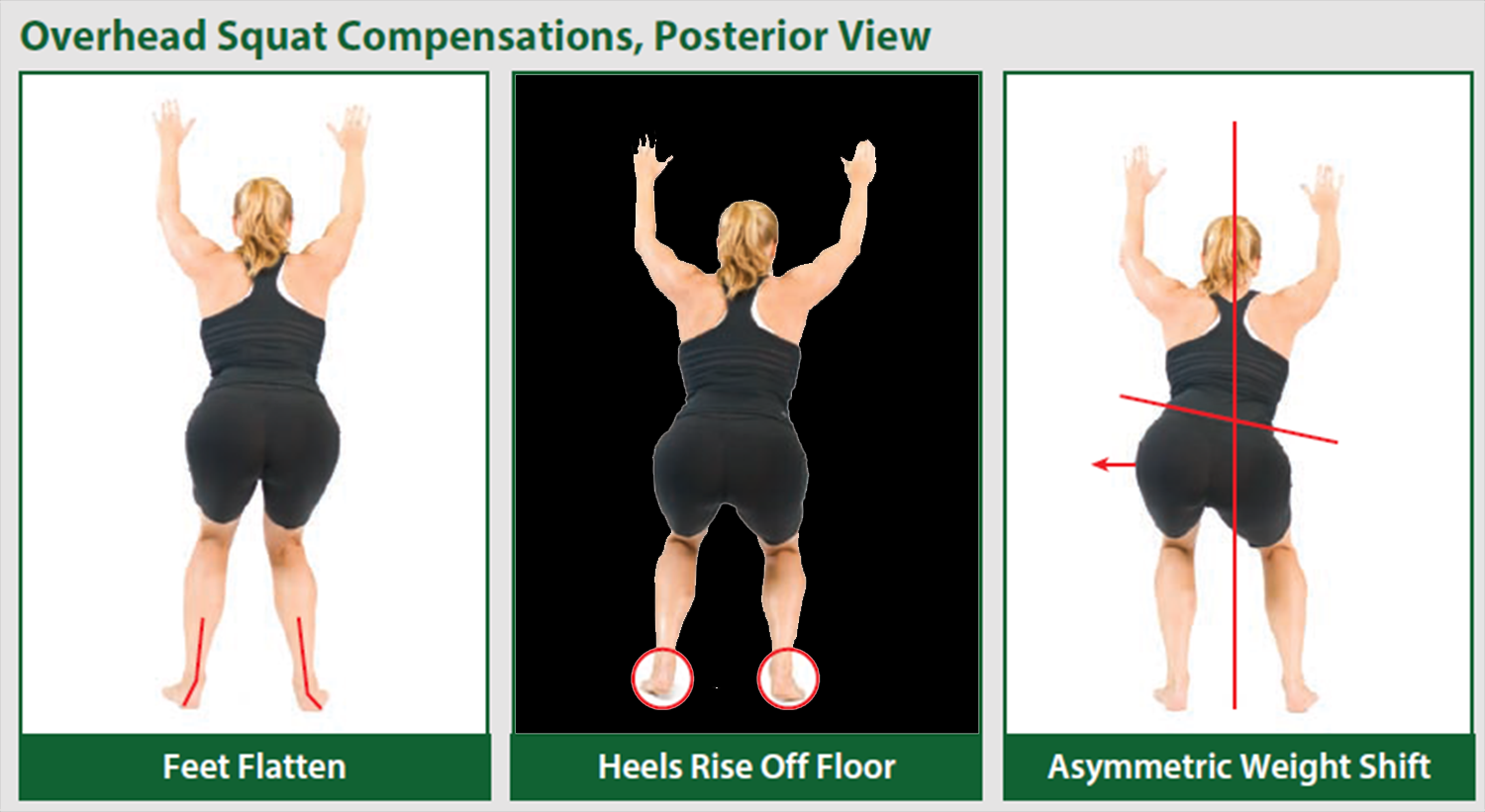 Corrective Exercise for foot and ankle