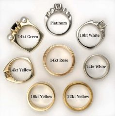 different karats mean, the gold and silver exchange