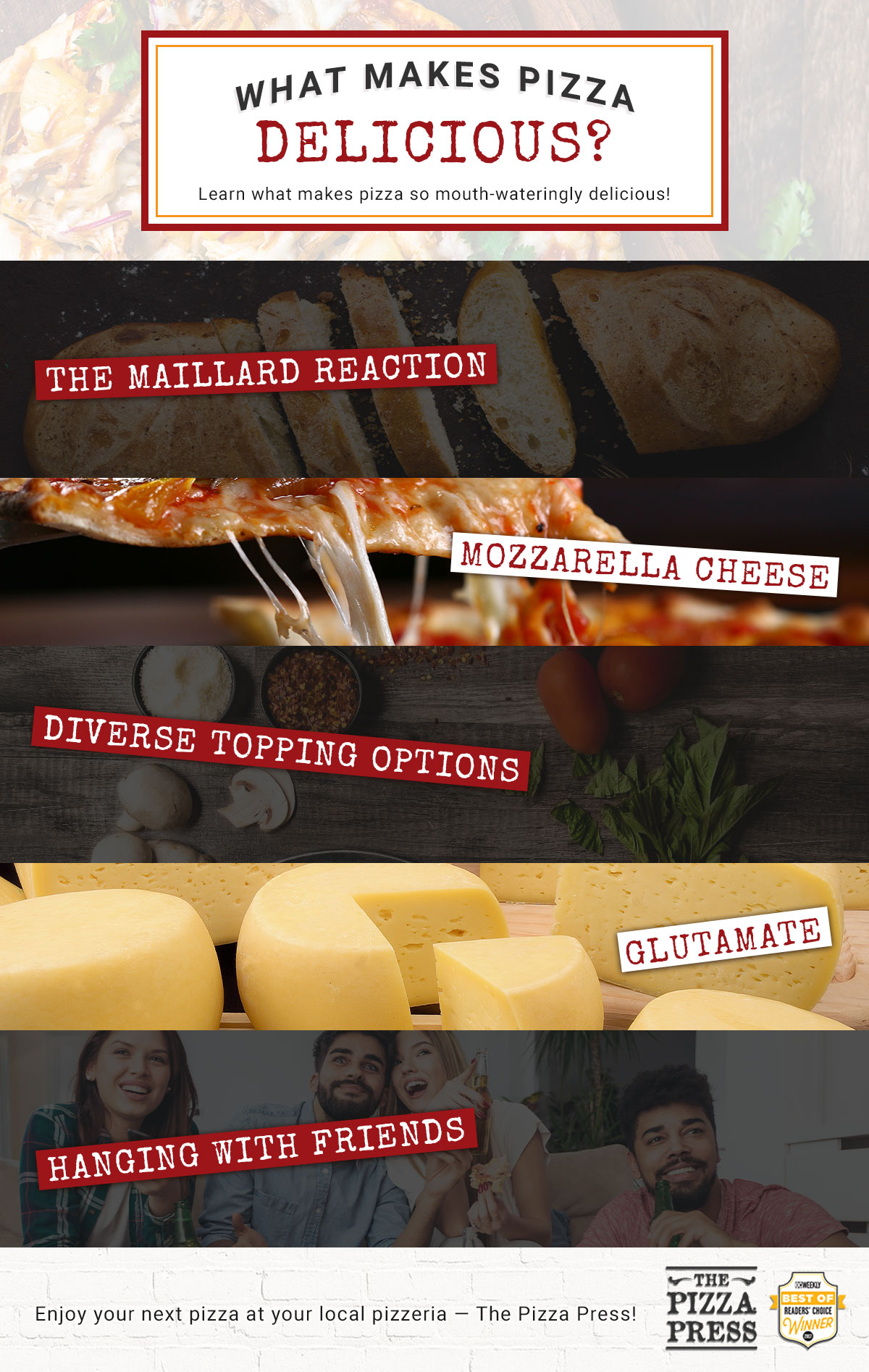 What Makes Pizza Delicious infographic