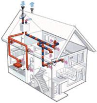 Plumbing & HVAC Services in Corona, CA.