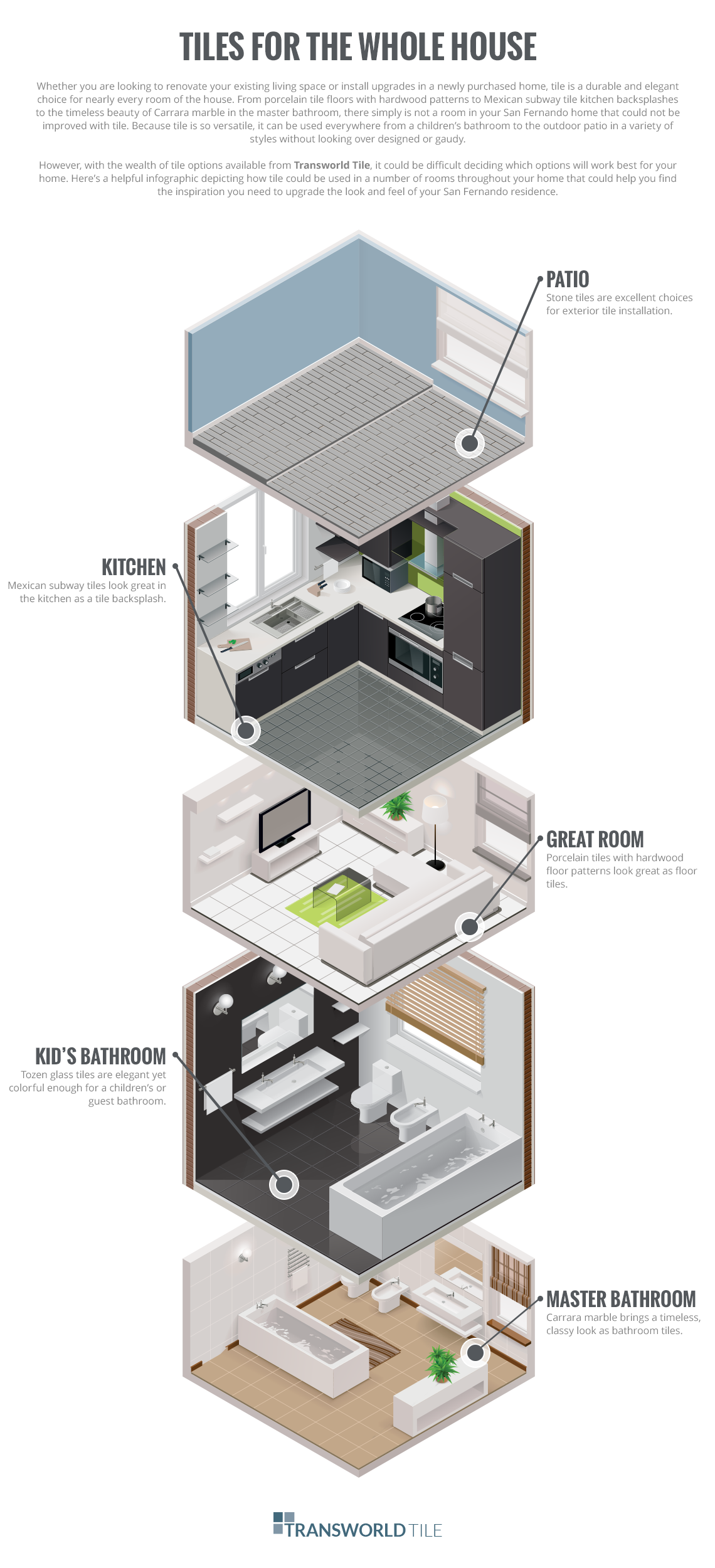 Floor Tile Infographic