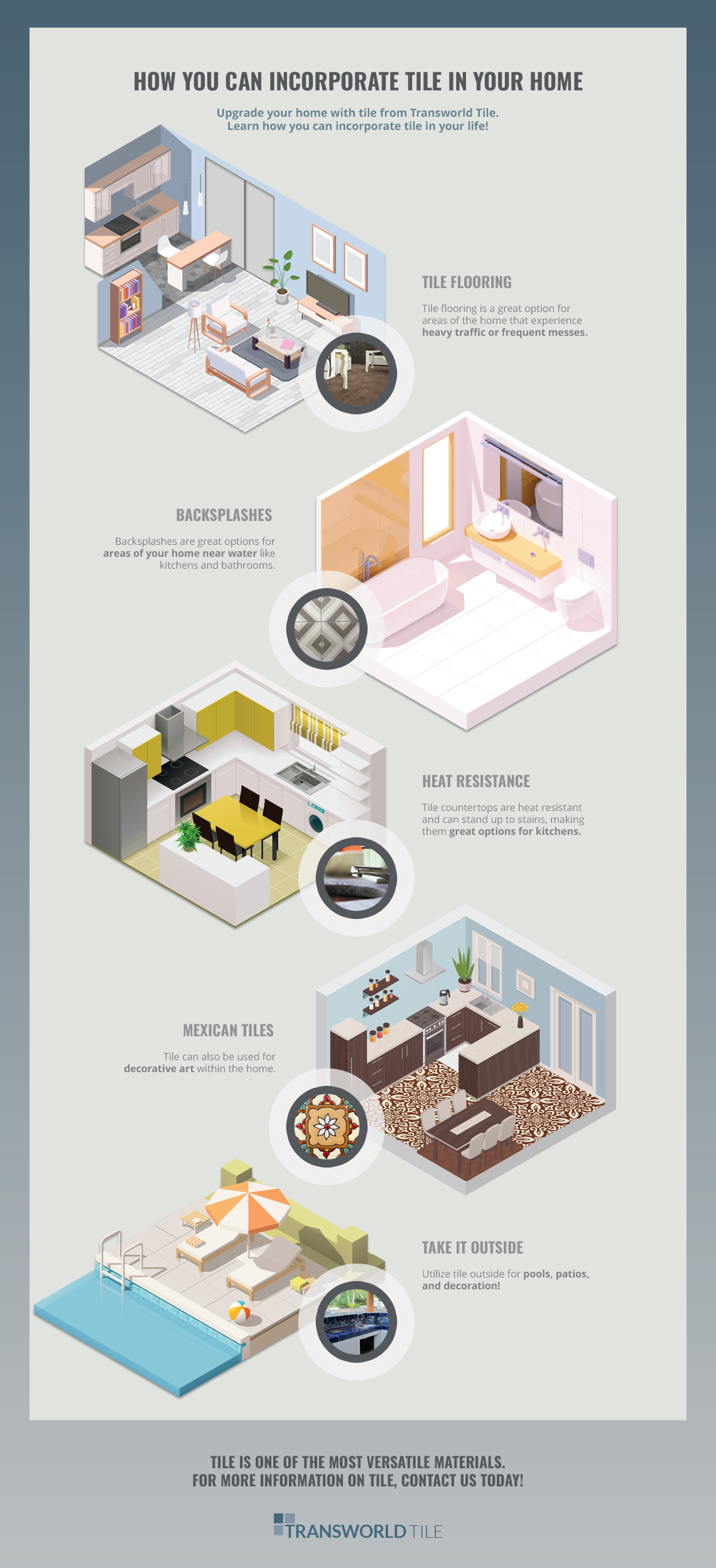 Infographic - How You Can Incorporate Tile In Your Home