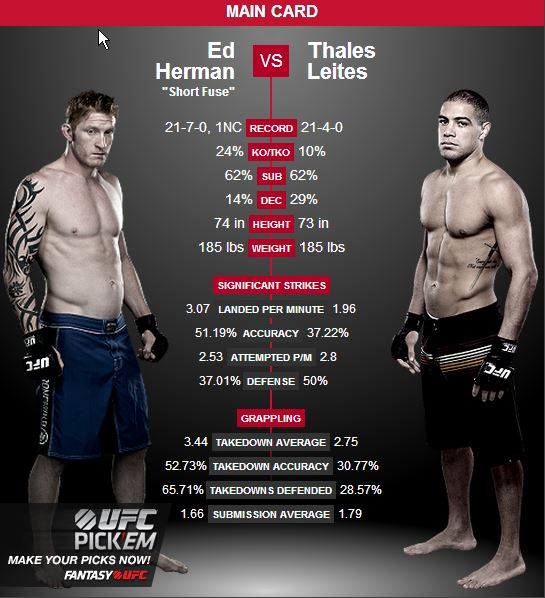 UFC 167_ Heman_Leites