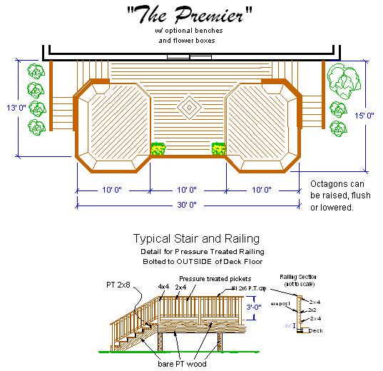 Deck Contractors Fredericksburg Deck Company Va Deck
