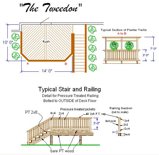 Deck contractors fredericksburg deck company va deck for Porch designs and plans