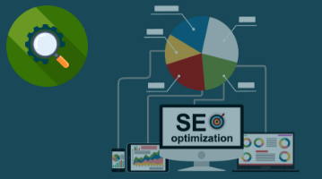 VFM Local Marketing SEO Formula