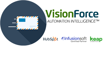 VFM Automation Intelligence banner for website home page