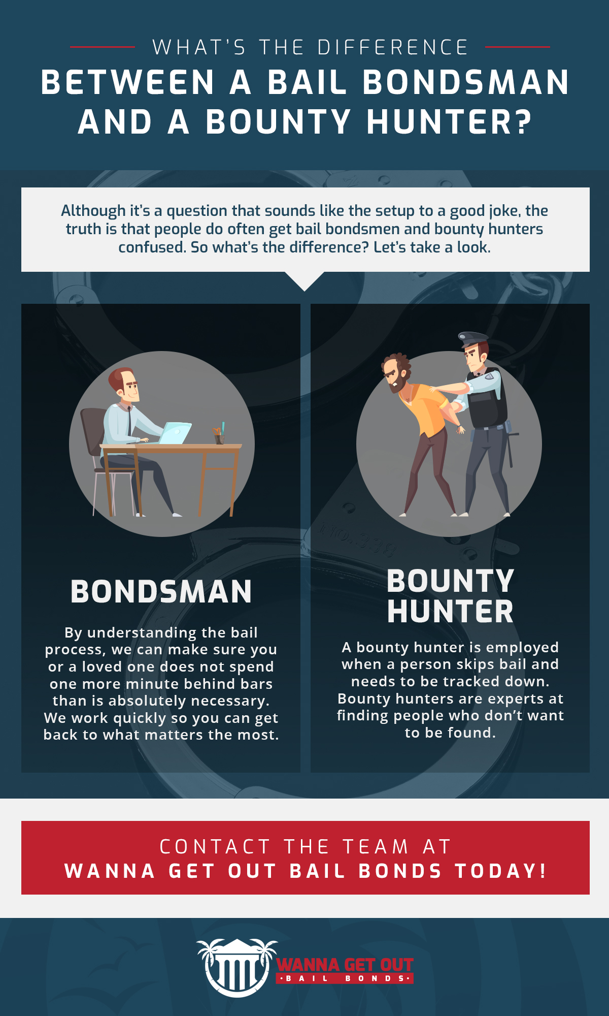 What's the Difference Between a Bail Bondsman and a Bounty Hunter