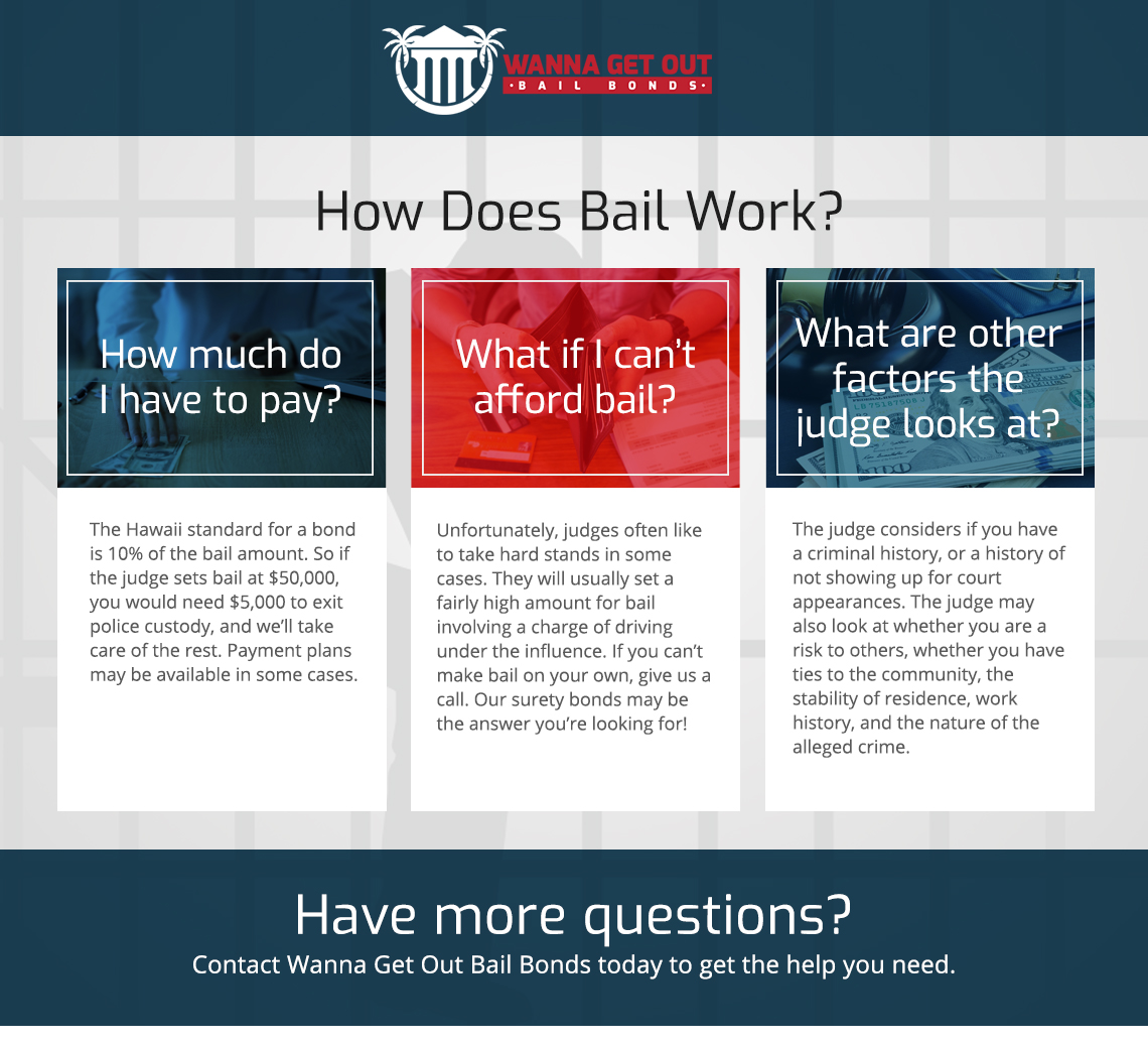 Oahu Bail Bonds FAQ: All The Answers You're Looking For