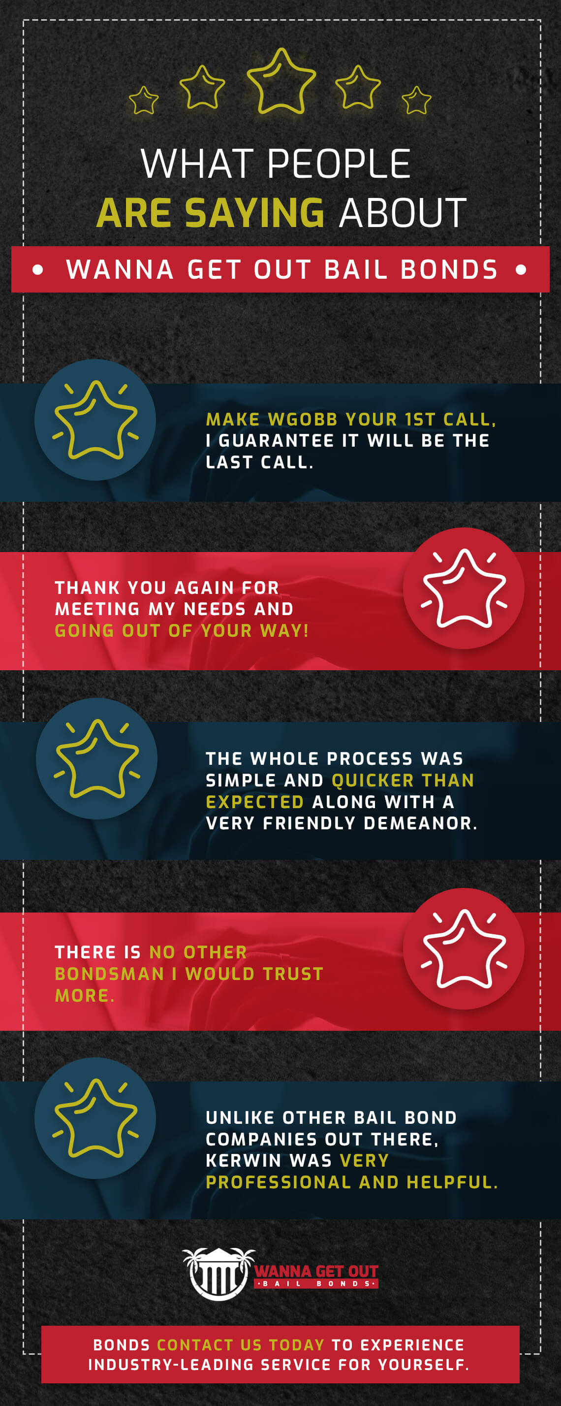 What People Are Saying About Wanna Get Out Bail Bonds Infographic