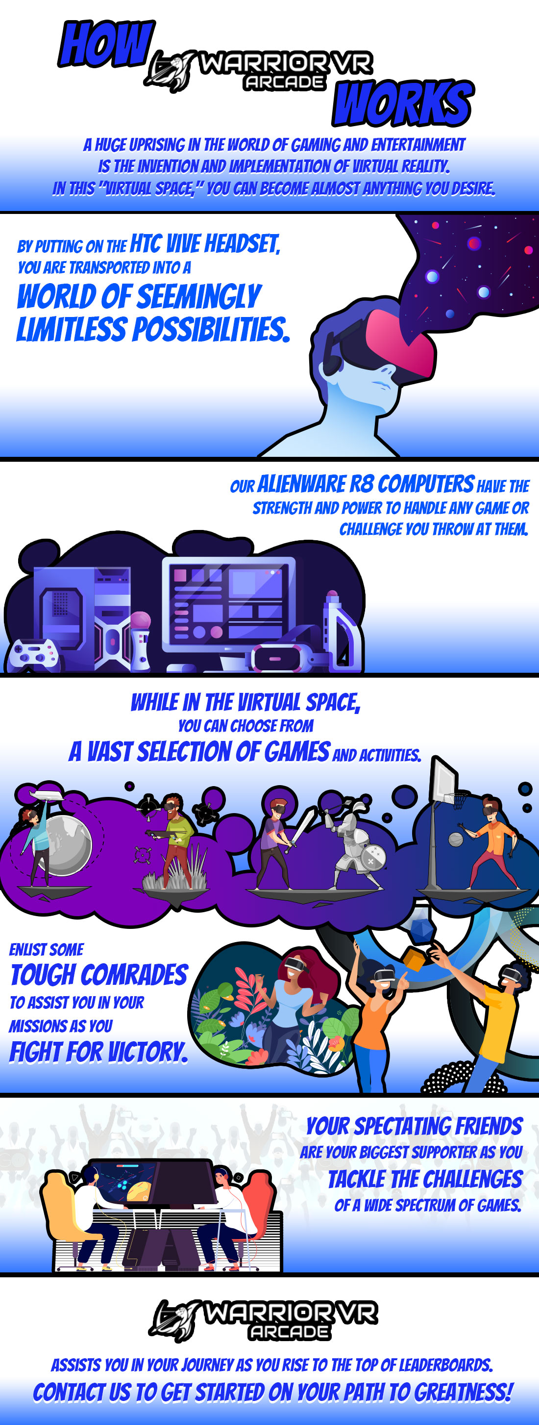 How Warrior VR Arcade Works Infographic