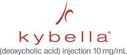 kybella-1