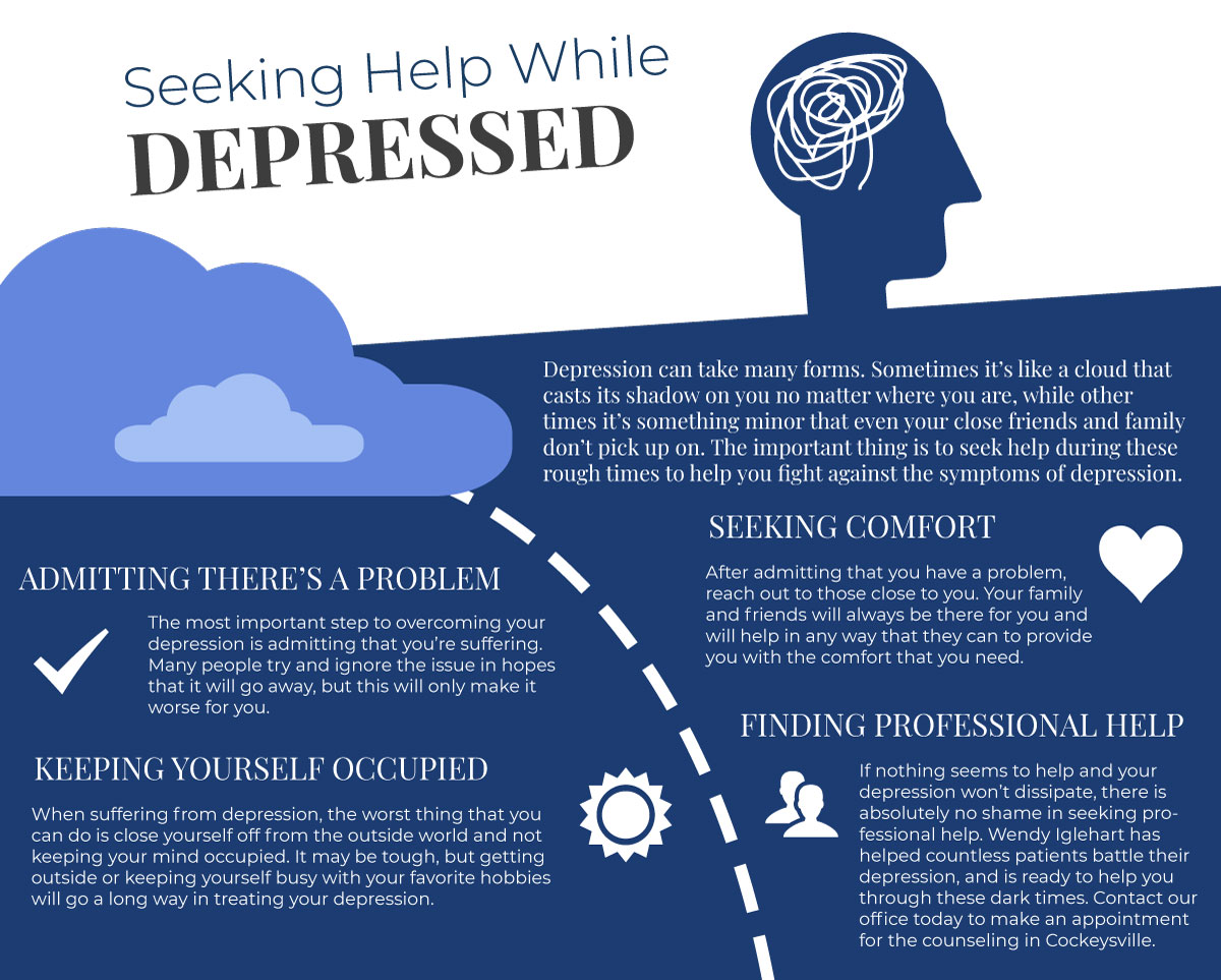 when do you need help for depression