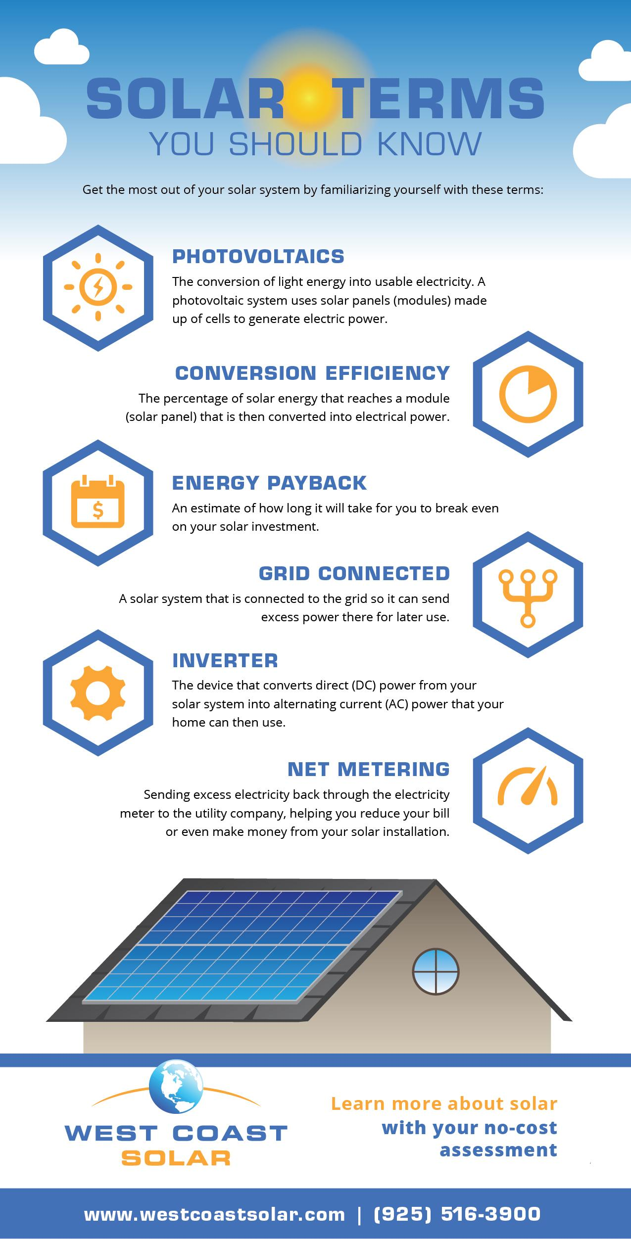 INFOGRAPHIC: Solar Terms You Should Know | West Coast Solar