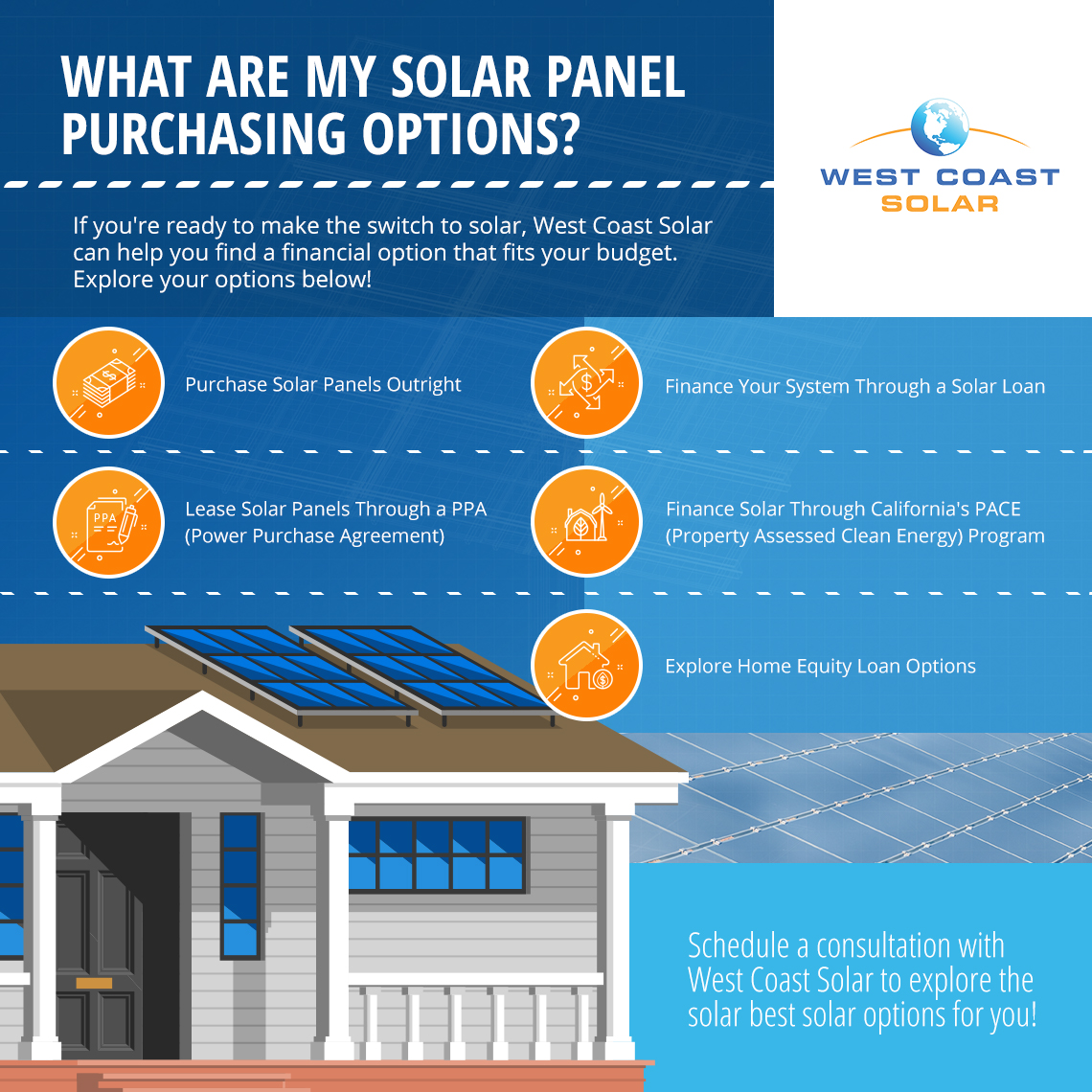 Information on Home Solar