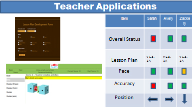 Teacher-Applications-Image
