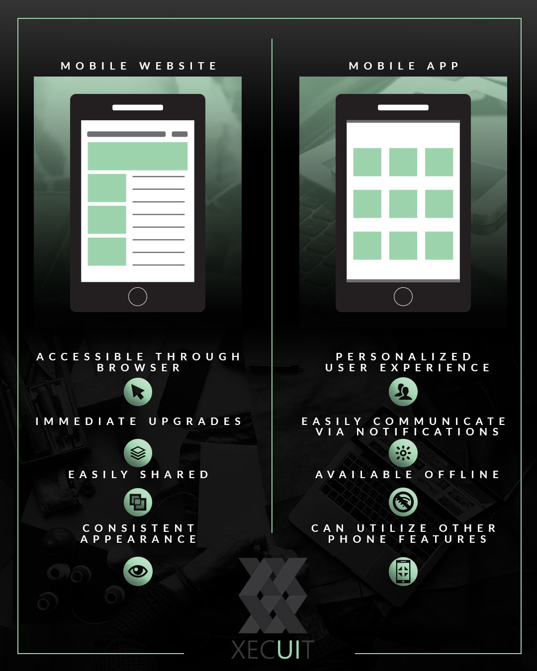 App vs Mobile Site Infographic