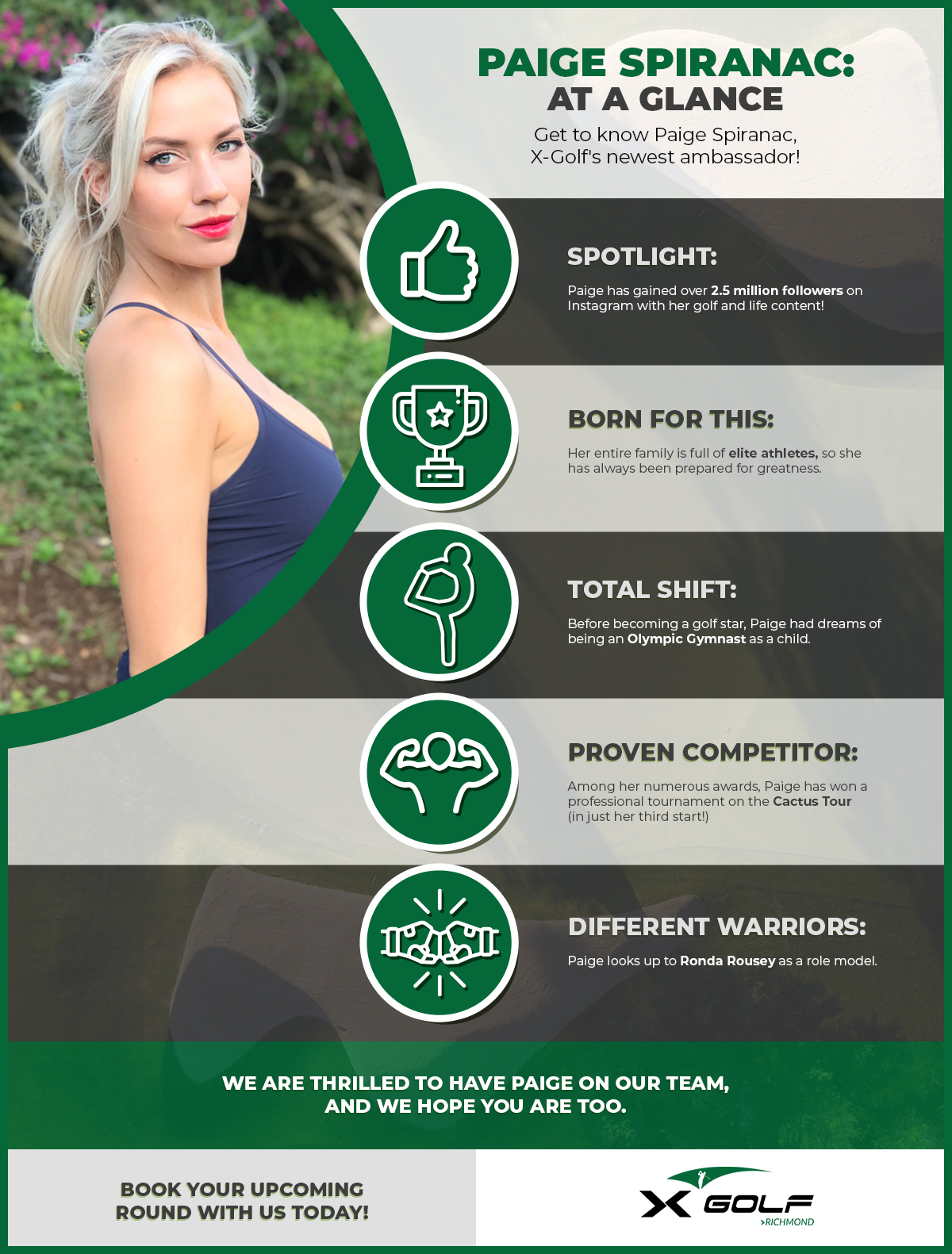 Infographic - Paige Spiranac: At A Glance