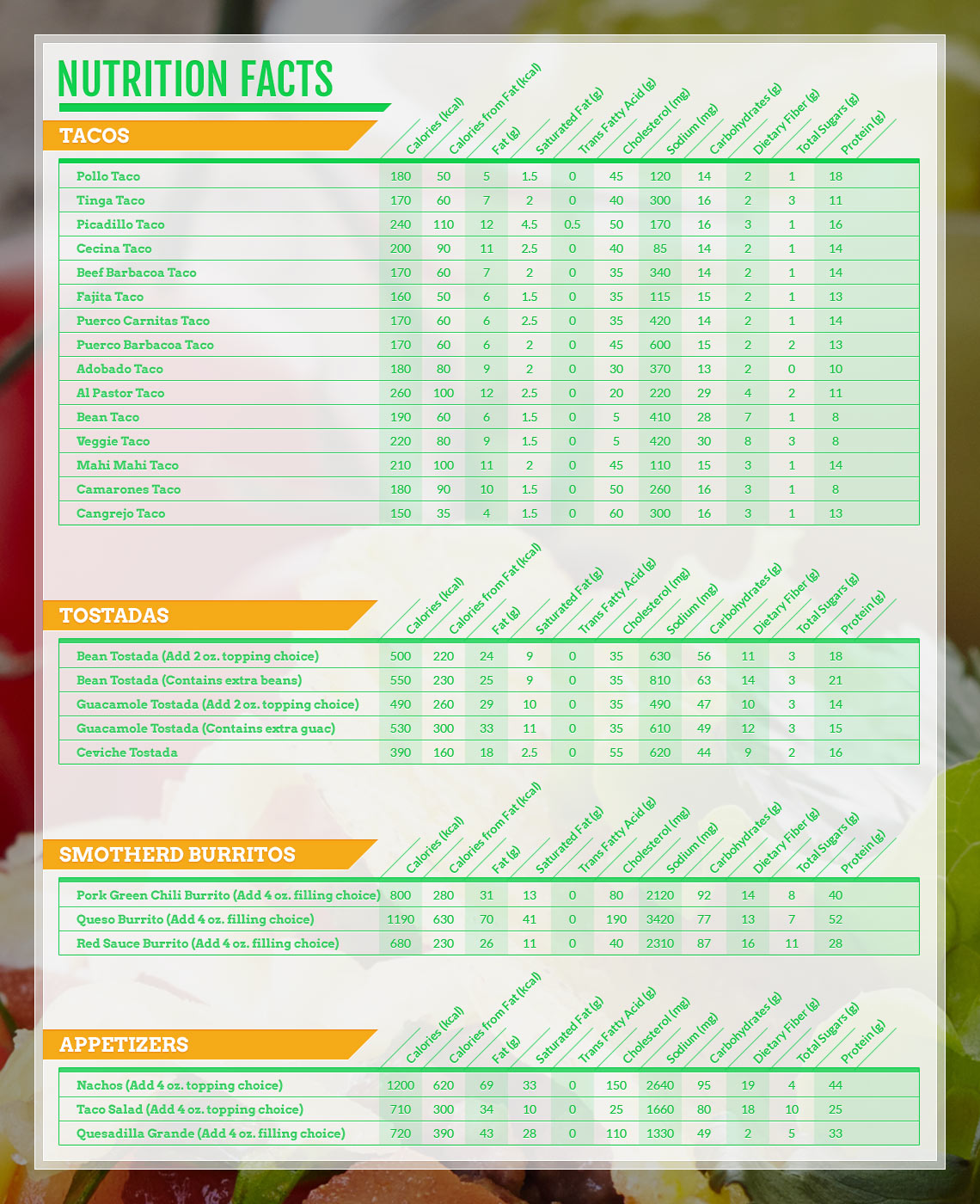 yolandas_infographic1